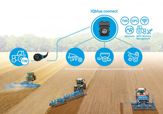 Making the most of its machines is the aim of Lemken's iQblue connectivity system